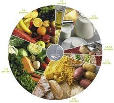 Alimentação para portadores de Diabetes - Aliados da Saúde