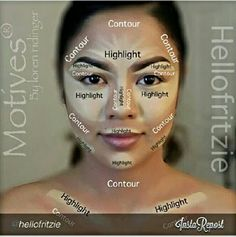 Highlight & Contouring Guide