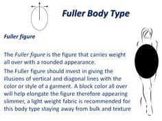 Fuller Body Shape (Oval) is one of six Horizontal Body Shapes...
