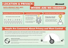 Data Privacy Day Infographic