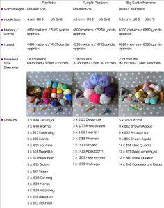 mm colour packs chart