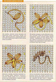 Вязание. Простые элементы вышивки на жакетах. Обсуждени… na Stylowi.pl Crotchet Patterns, Crochet Motifs, Knit Crochet, Wool Embroidery, Embroidery Stitches, Embroidery Patterns, Knitting Stitches, Baby Knitting, Knitting Patterns