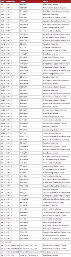 IPL 6 Schedule