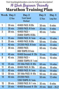 Ready to train for your first marathon? Try this 16 week marathon training plan… Ready to train for your first marathon? Try this 16 week marathon training plan! It's great for beginner runners that want to embrace the challenge of… Continue Reading → Marathon Training Plan Beginner, Cross Training Workouts, Training Schedule, Training Day, Training Equipment, Marathon Preparation, Cross Training For Runners, Fitness Equipment, Speed Workout