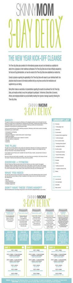 3-Day Detox from Skinny Mom #JuiceDetoxRecipesAndPlan