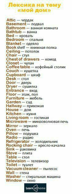 """Лексика на тему """"Мой дом"""""""