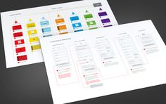 Simplified Checkout Process designed by Michael Pons for PG. Connect with them on Dribbble; Information Architecture, Information Design, Interface Design, User Interface, User Flow Diagram, Flow Map, Web Design, Ui Patterns, Affinity Designer