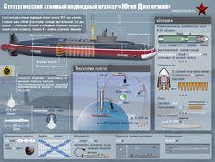 Источник рассказал об особенностях модернизированной ракеты «Булава» – Naked Science