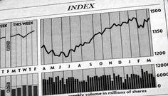 Emerging Market Indexing :: Mint.com/blog