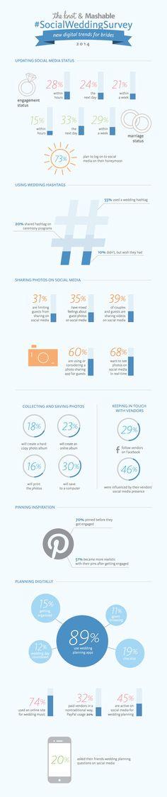 Our 2014 Social Media Survey!