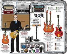 Joe Bonamassa Guitar Rig This rig is insane! Guitar Hero, Guitar Rig, Guitar Pedals, Music Guitar, Cool Guitar, Playing Guitar, Acoustic Guitar, Music Music, Amp Settings