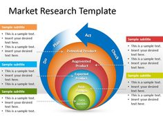 Market Research Powerpoint Template.pptx PowerPoint Presentation PPT