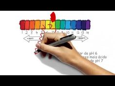 Dieta Alcalina - pH balanceado (www.dietaalcalina.biz) - YouTube