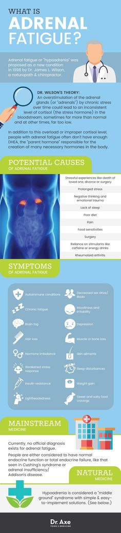 What is adrenal fatigue? - Dr. Axe