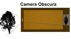 How to Transform a Room into a Camera Obscura
