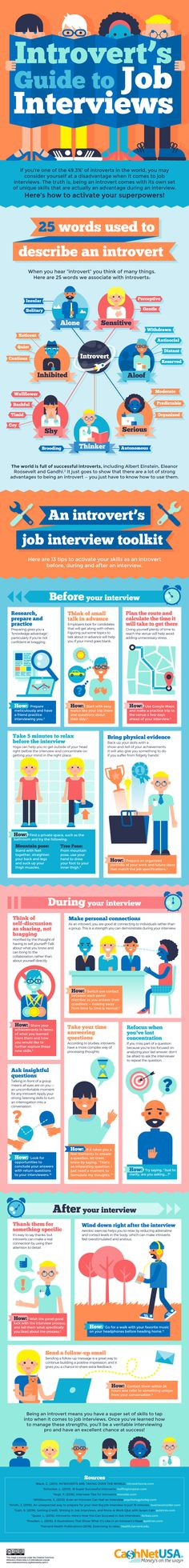 Introvert's Guide to Job Interviews (Infographic) Here's how introverts can use their special skills to excel at a job interview.Here's how introverts can use their special skills to excel at a job interview. Interview Skills, Job Interview Questions, Job Interview Tips, Job Interviews, Interview Preparation, Interview Techniques, Job Resume, Resume Tips, Cv Tips