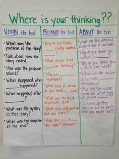 Thinking in the text, beyond the text and about the text!