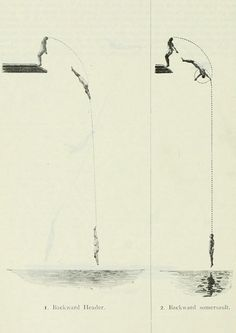 "(Comparatively) The extremely simple Olympic dives of 100 years ago [11 pictures]  In the ""Official Report of the Olympic Games of Stockholm 1912"" we see diagrams of the dives that were performed. Compared to the dives we've seen over the last couple weeks, these aren't even a warm-up…"