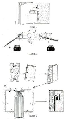 Encuadernación medieval - Medieval Bookbinding