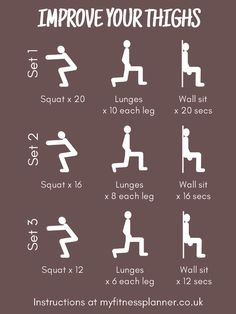 3 exercises to improve your thighs - My Fitness Planner Best Thigh Exercises, Thigh Workouts At Home, Leg Workout At Home, Summer Body Workouts, Leg Day Workouts, Fitness Workout For Women, Easy Workouts, Weight Exercises, Exercises To Tone Thighs