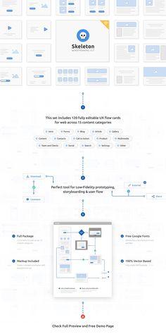 website flowchart sitemap sketch pinterest flowchart