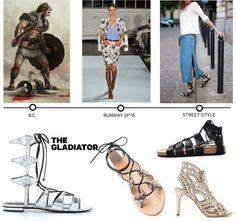 Shoe Trends: The history of the gladiator sandal