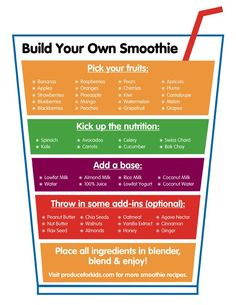 Build Your Own Smoothie - customize your smoothie with these endless combinations. Meal prep tip: freeze ingredients in bags to quickly dump and blend in the morning. #printable #produceforkids #smoothie #healthy #kids #mealplanning #mealprep