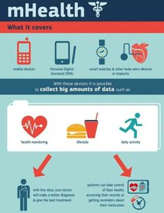 Take care of your health, it is the most precious thing you have in life! We have launched a public consultation asking what you think about mobile health. This picture says what #mHealth is all about - link to the consultation is here, take part before 03 July https://ec.europa.eu/digital-agenda/en/node/69592 European_Commission eHealth