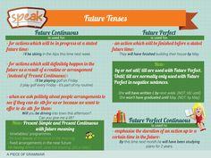 Друзі, а ось і друга частина повторення & вивчення Future Tenses! Приділіть 15 хвилин для англійської і не забудьте виконати вправи: http://www.myenglishpages.com/site_php_files/grammar-exercise-future-perfect.php http://www.eslmania.com/students/grammar/Grammar_Quizzes/future_perfect.htm