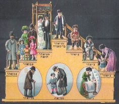 Rare Old Litho Die Cut Prize Jewish Life Circle