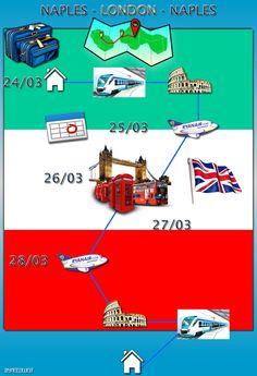 infografica: London route #italian #london #travel #infografica #needweb #naples #webdesigner