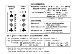 Contract Bridge - SUBJECT INDEX Part 2 Duplicate Bridge, Bridge Card, Thing 1, Free Resume, Sample Resume, Learning, Photo Walls, Cards, Buttons