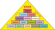 A SIKER TITKAI. Cikk itt: http://humanilla.hu/siker-titkai/