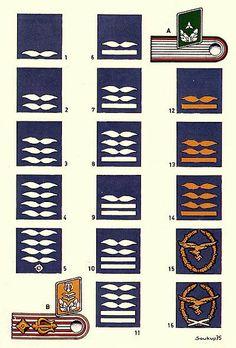 Luftwaffe-Spezial