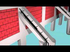 9 tipos de Muro de Arrimo e modelos de projetos