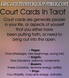 queenofchalices:  4mpp:  arcanemysteries:  Court Cards In Tarot.  … to put forth isn't to 'bring out into the open'?what am I not getting? am I stupid?  *have been* putting forth vs *need to* bring out into the open:)