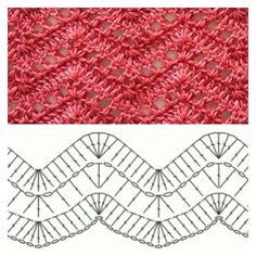 Crochet Hexagon Motif Free Patterns & Instructions - New Ideas Chevron Crochet, Crochet Ripple, Crochet Motifs, Crochet Stitches Patterns, Diy Crochet, Knitting Stitches, Crochet Designs, Knitting Patterns, Ripple Afghan