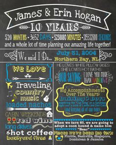 Wedding anniversary gifts for him paper canvas 10 year anniversary chalkboard digital file by texashdesigns on etsy 3500 solutioingenieria Images