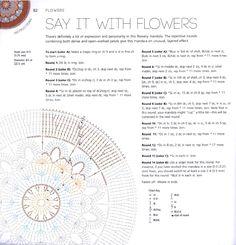 мобильный liveinternet mandalas to crochet Crochet Tablecloth Pattern, Crochet Doily Patterns, Crochet Diagram, Mandala Pattern, Crochet Motif, Diy Crochet, Crochet Flowers, Lion Brand, Zeina