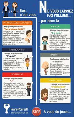 6 comportements conduisant à une relation toxique