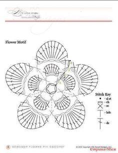 crochet baptisim dress pattern 1