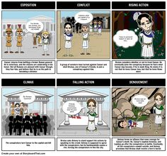 Best The Tragedy Of Julius Caesar Images  Character Map Tragic  Teach The Tragedy Of Julius Caesar By William Shakespeare With This Lesson  Plan Including Character Global Warming Essay In English also Small Essays In English  Need Help For Business Plan