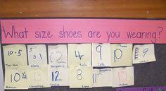 Data analysis: Posing questions to investigate, organizing responses, and creating representations of data. Preschool Centers, Preschool Curriculum, Classroom Activities, Learning Activities, Preschool Activities, Kindergarten, Teaching Strategies Gold, Head Start Classroom, High Scope