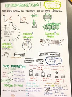 Resumo de Física : Eletromagnetismo College Notes, Study Hard, Studyblr, Study Notes, Electrical Engineering, Study Tips, Good To Know, Chemistry, Physics