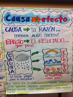 Causa y efecto - anchor chart for a bilingual classroom Dual Language Classroom, Bilingual Classroom, Bilingual Education, Spanish Classroom, Spanish Teaching Resources, Spanish Language Learning, Spanish Lessons, French Lessons, Spanish Lesson Plans