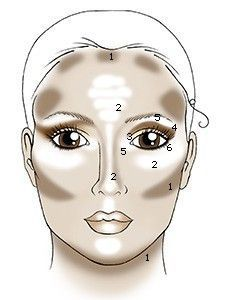 Make Up - Maquiagem - Contorno Facial: How to contour your face with makeup. makes a huge diff! u can optical illusion the heck out of ur facial features : ) All Things Beauty, Beauty Make Up, Diy Beauty, Beauty Hacks, Love Makeup, Makeup Tips, Makeup Ideas, Easy Makeup, Makeup Stuff