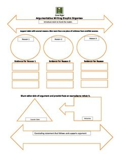 persuasive writing graphic organizer middle school