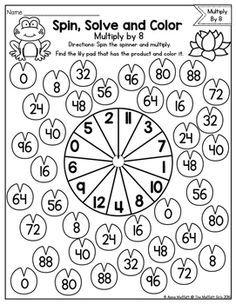 Multiplication Number Bonds- Complete the multiplication