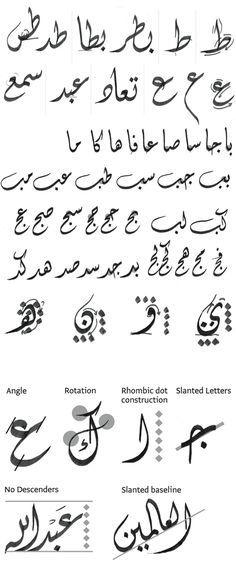 iranian calligraphy teachers - Google zoeken