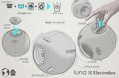 Toss This Metal Ball in the Hamper, and Kiss Your Washing Machine Good-Bye: The Luna sphere uses electrostatically charged steam to get clothes clean. Metallic Bodies, Logos Retro, Industrial Design Sketch, Yanko Design, Hand Sketch, Design Lab, Sketch Design, Minimal Design, Design Process